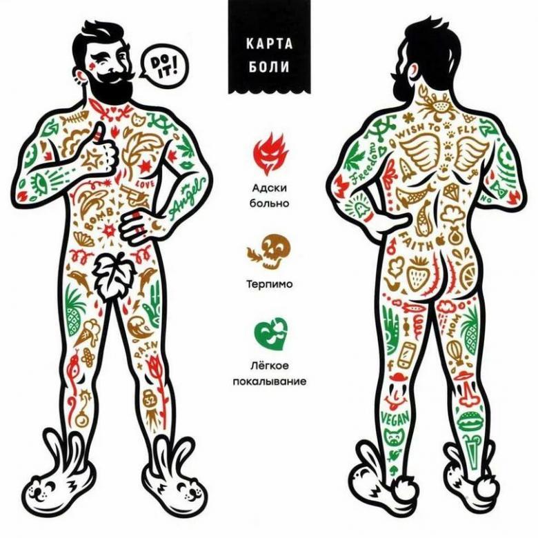 Больно ли делать тату - карта боли, индивидуальный болевой порог